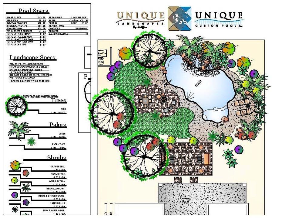 Small Pond Design Plans
